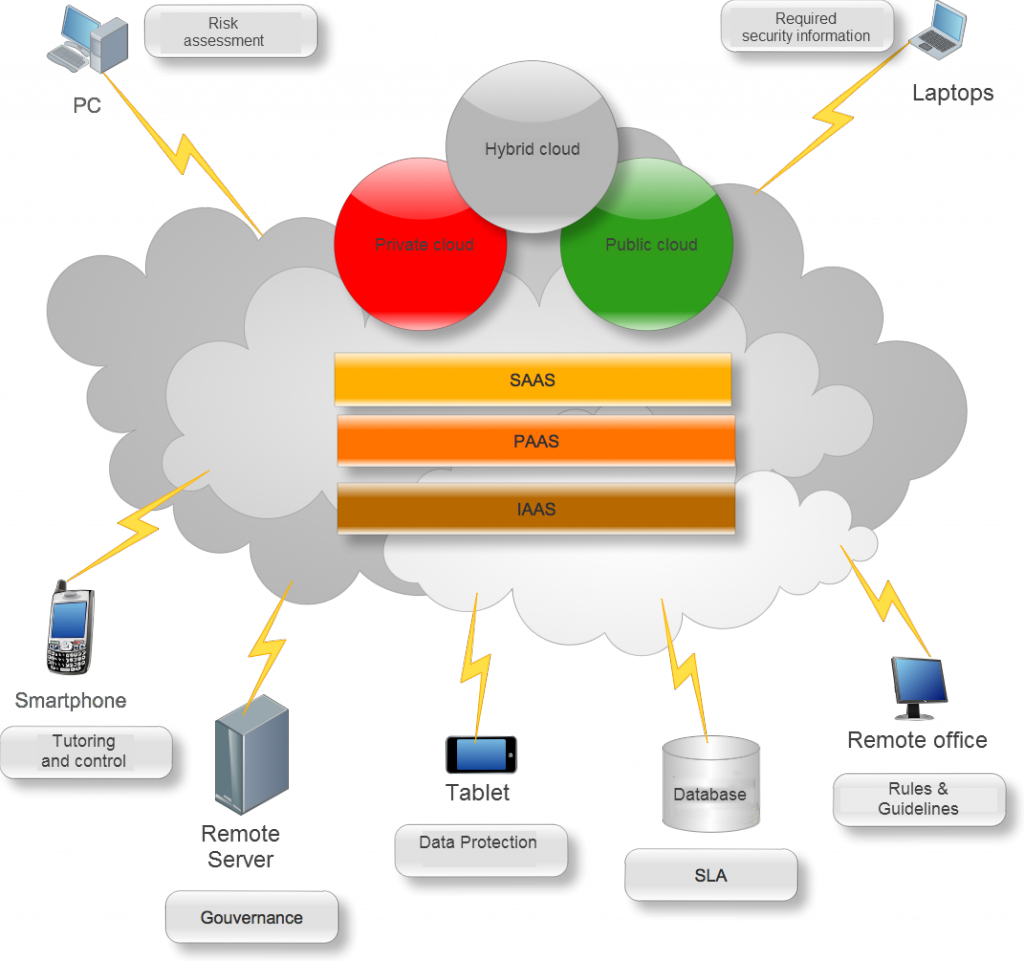 Cloud_computing_map_engl