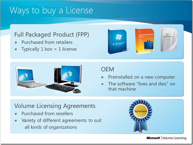 Licenses audit 6